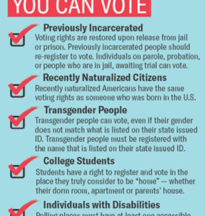 Am I eligible to vote?