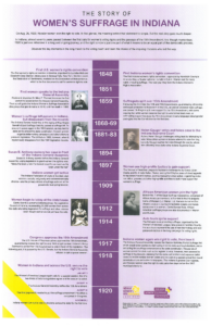 Click image to see the Story of Women's Suffrage in Indiana.